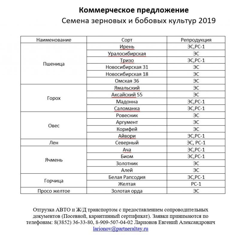 Коммерческое предложение Семена зерновых и бобовых культур 2019